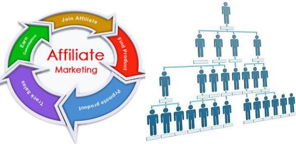 Affiliate Marketing How Much Money